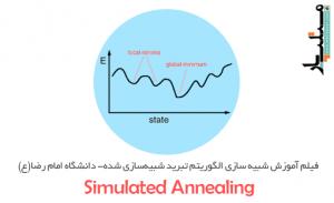 شبیه سازی الگوریتم تبرید شبیهسازی شده