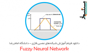 آموزش شبکه های عصبی فازی (ANFIS)