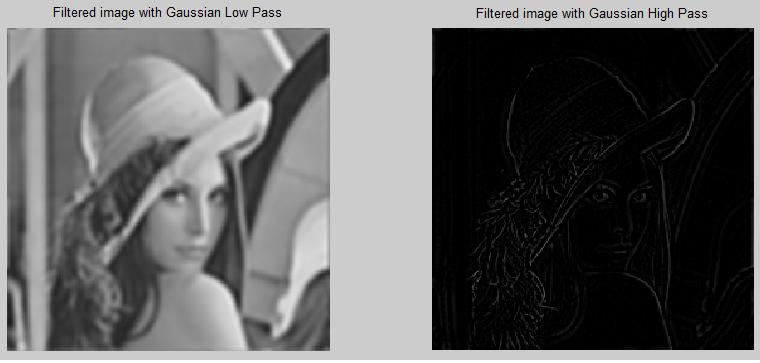 دانلود پروژه پردازش تصویر در متلب – فیلترهای ایده ال، گوسی و باترورث در حوزه فرکانس