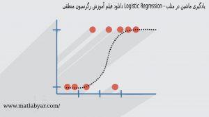 آموزش رگرسیون منطقی Logistic Regression