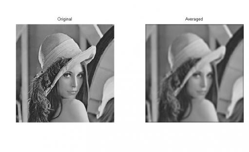 دانلود سورس کد هموار و مات کردن تصویر در متلب