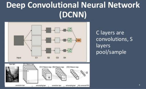 فیلم آموزش شبکه های عصبی در متلب – شبکه عصبی کانولوشن عمیق CNN