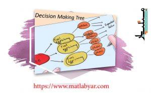 درخت تصمیم گیری Decision-Trees