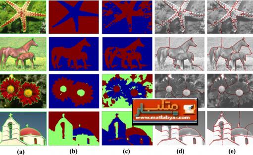دانلود سورس کد متلب قطعه بندی تصاویر رنگی با الگوریتم K-Means