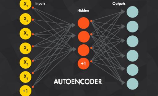 فیلم آموزش شبکه های عصبی مصنوعی در متلب – شبکه خود رمزگذار (Autoencoder) – قسمت ۱۸