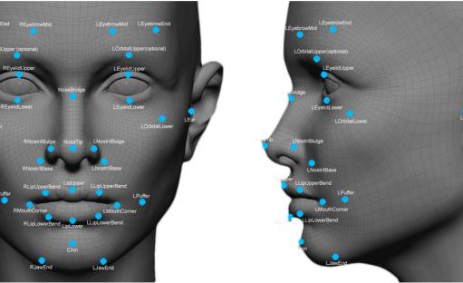الگوریتم های تشخیص چهره
