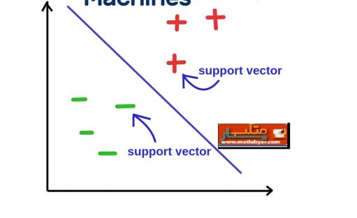 آموزش یادگیری ماشین در متلب – ماشین های بردار پشتیبان SVM – جلسه پنجم